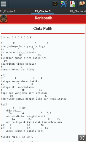Lyrics And Chord Of Kerispatih Songs For Android Apk Download