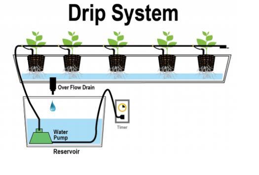 hydroponic systems screenshot 2