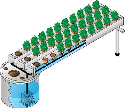 hydroponic systems screenshot 7