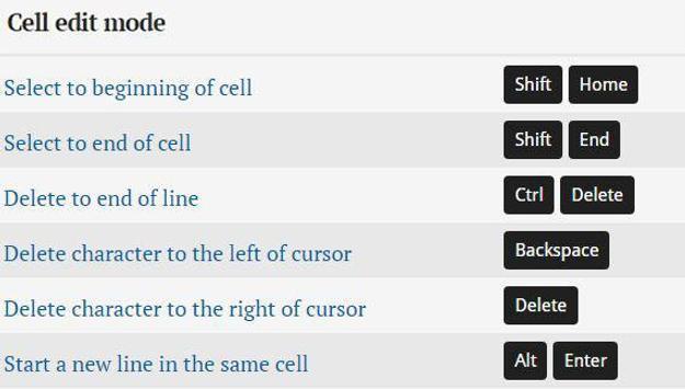 Excel Shortcut Keys screenshot 4