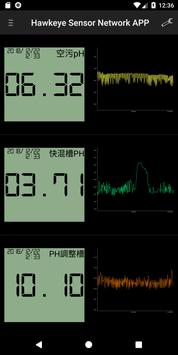 Hawkeye Sensor Network-雲端表頭監控 poster