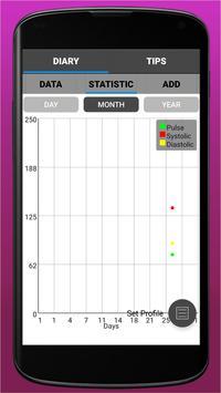 Blood Pressure Diary imagem de tela 2