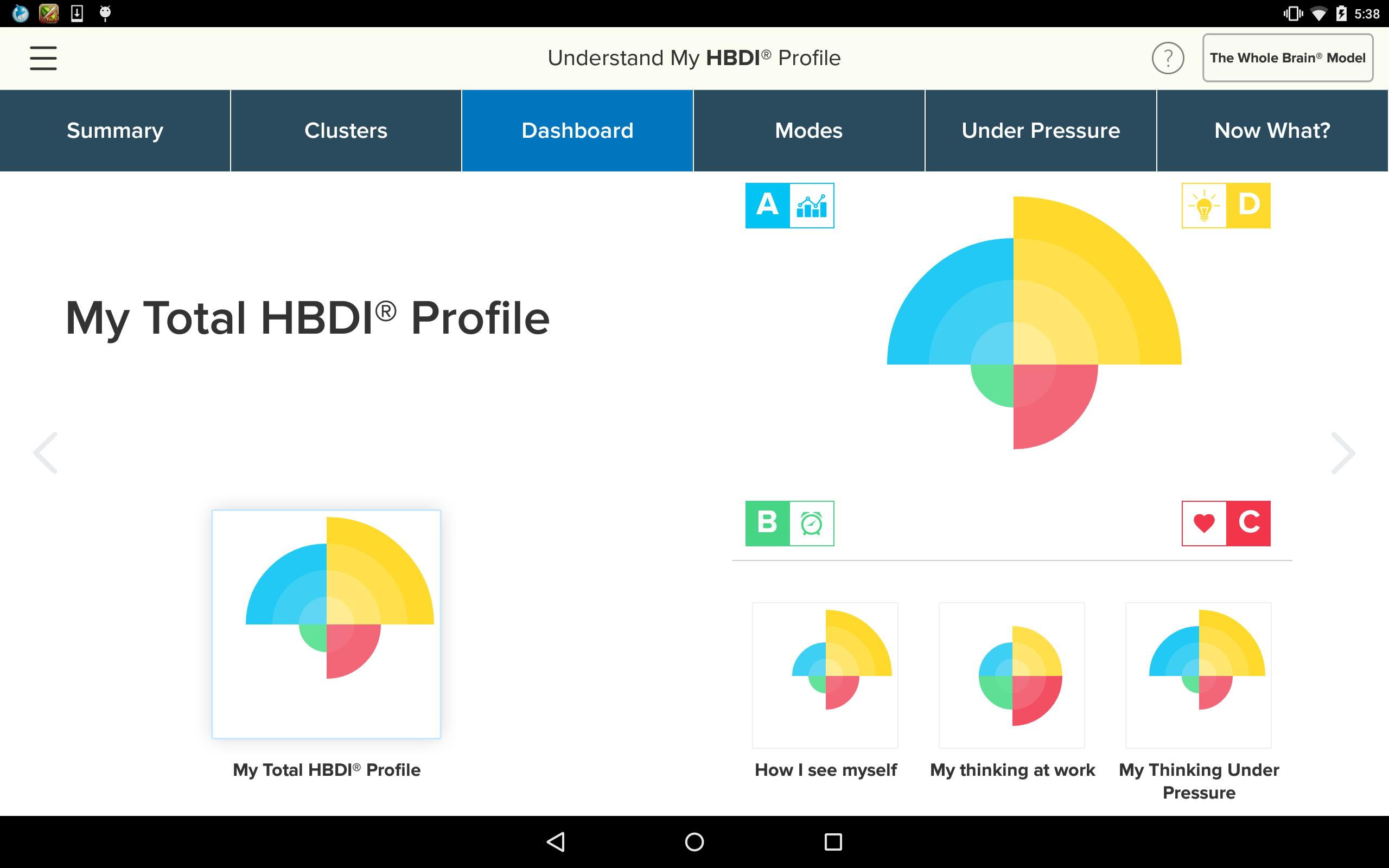 HBDI® for Android - APK Download