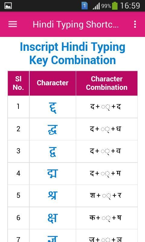 Hindi Typing Shortcut Keys for Android - APK Download