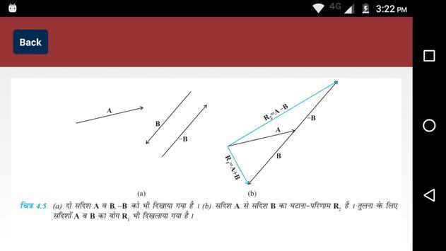 NCERT Class 11 Physics  Solution screenshot 3