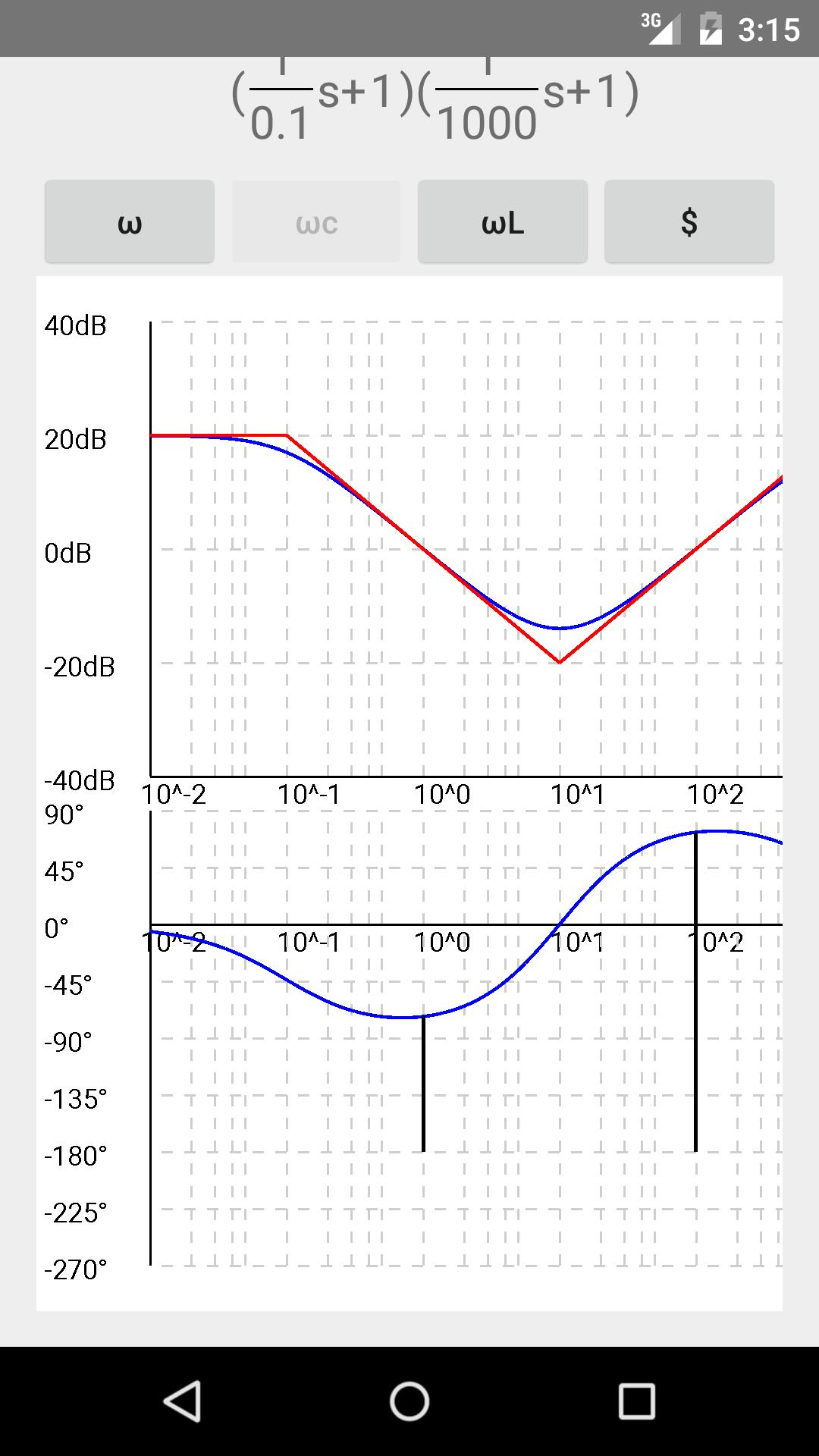 Bode Plot for Android - APK Download