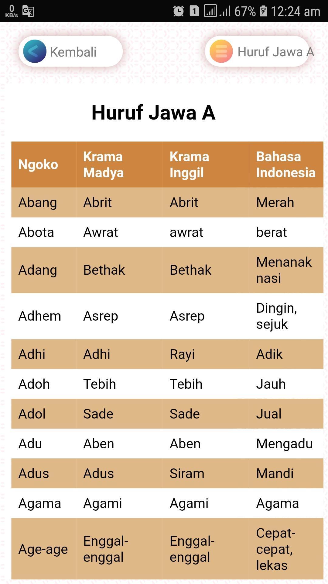 Kamus Terjemah Bahasa Jawa For Android Apk Download