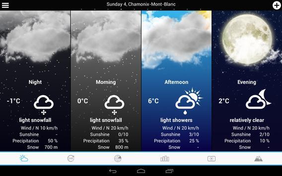 France Weather screenshot 7