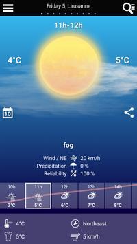 Swiss Weather screenshot 1