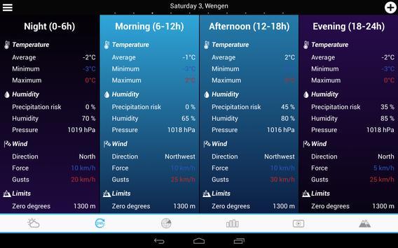 Swiss Weather screenshot 9