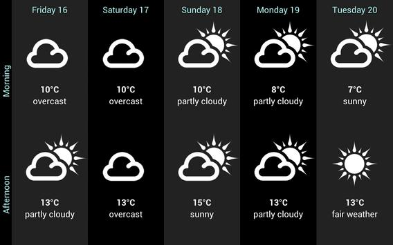 Weather for Spain 截图 5