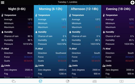 Weather for Spain 截图 7