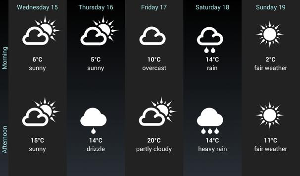 Weather for the World 截图 23