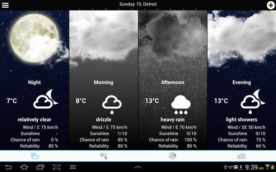 Weather for the World 截图 8