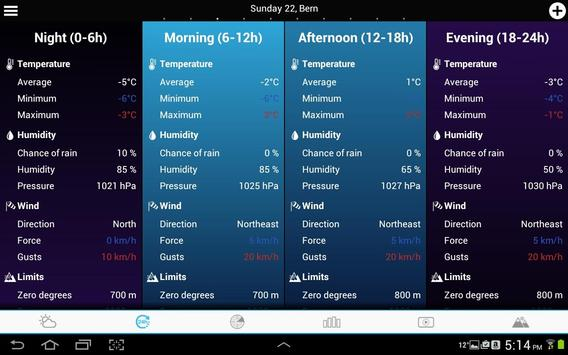 Weather for the World 截图 9