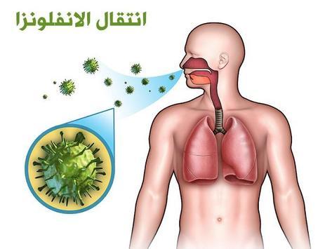 الوقاية من الانفلونزا screenshot 1