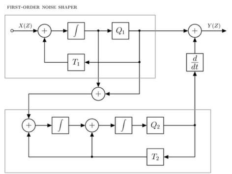Industrial Wiring Diagram Electronic poster
