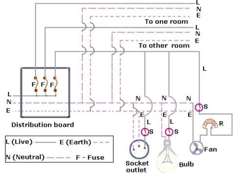 Industrial Wiring Diagram Electronic screenshot 1
