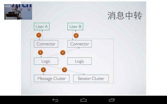 InfoQ Videos screenshot 8