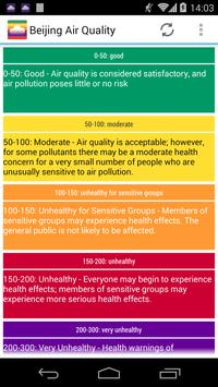 Beijing Air Quality screenshot 7