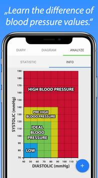 Blood Pressure Diary screenshot 14