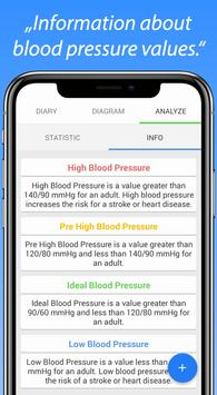 Blood Pressure Diary screenshot 23