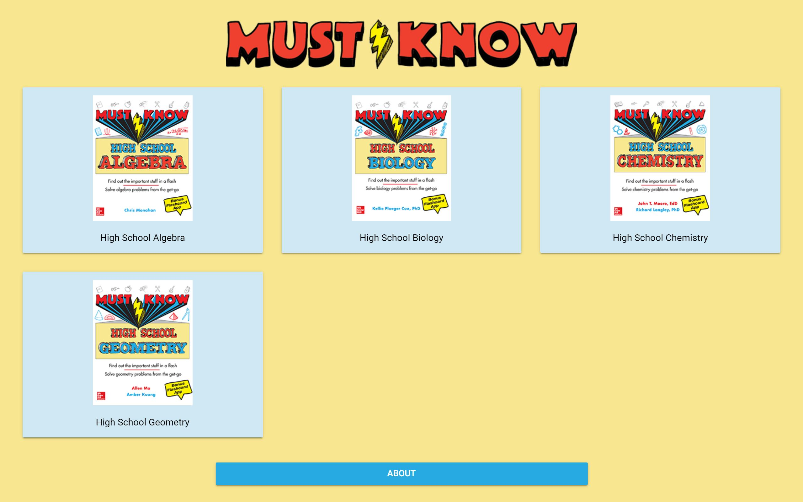 Must Know poster