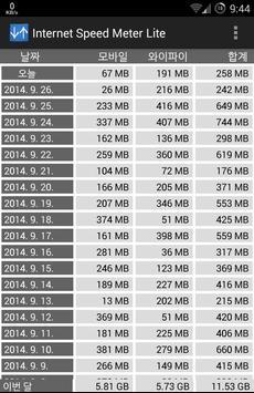 Internet Speed Meter Lite 스크린샷 2
