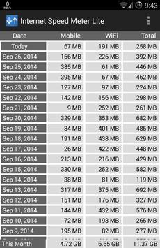 Internet Speed Meter Lite screenshot 2