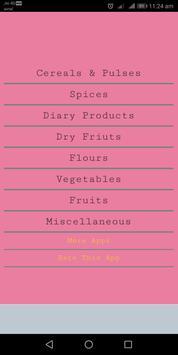 Kitchen Ingredients poster