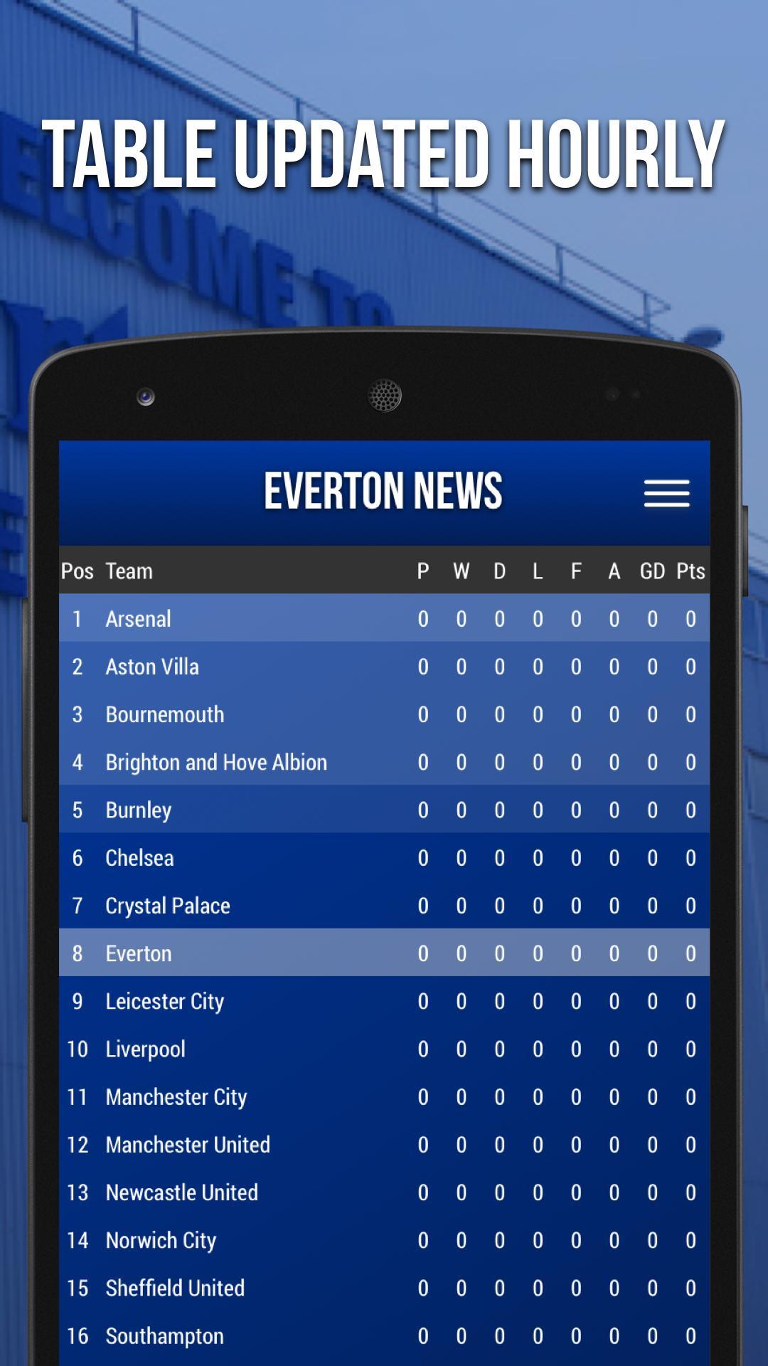 Evertonnews