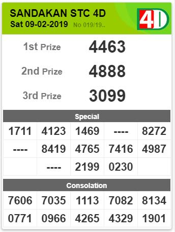 4d Ibet Winning Prize Money