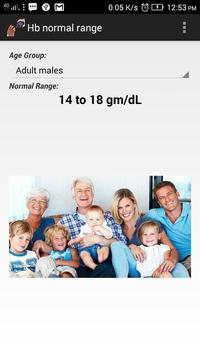 Hb normal ranges poster