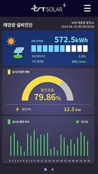 4st Solar poster