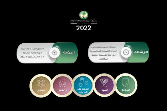 KFSH&RC Annual Report 2018 screenshot 5