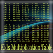 Multiplication Table 1-10 icon