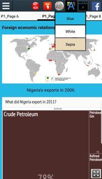Economy of Nigeria screenshot 10