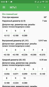 Резьба (размеры, допуски, расчет, моменты затяжки) screenshot 5