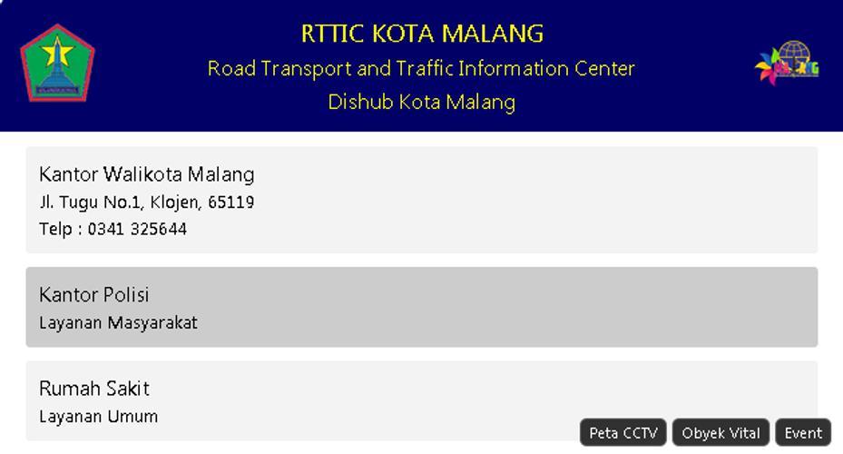 Rttic Kota Malang For Android Apk Download
