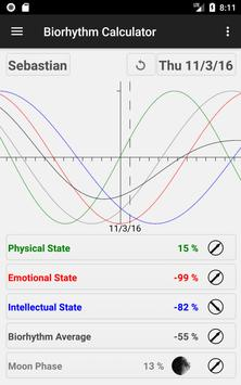 Biorhythm Calculator स्क्रीनशॉट 2