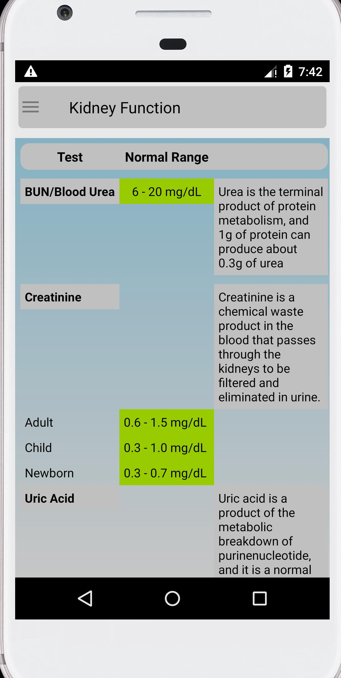 Lab Test for Android - APK Download