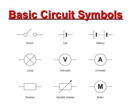 Learn Electrical Basic poster