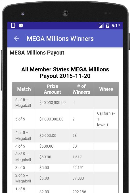 Results for DC Lottery for Android - APK Download