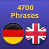 Lernen Englisch. Englische Phrasen. Zeichen