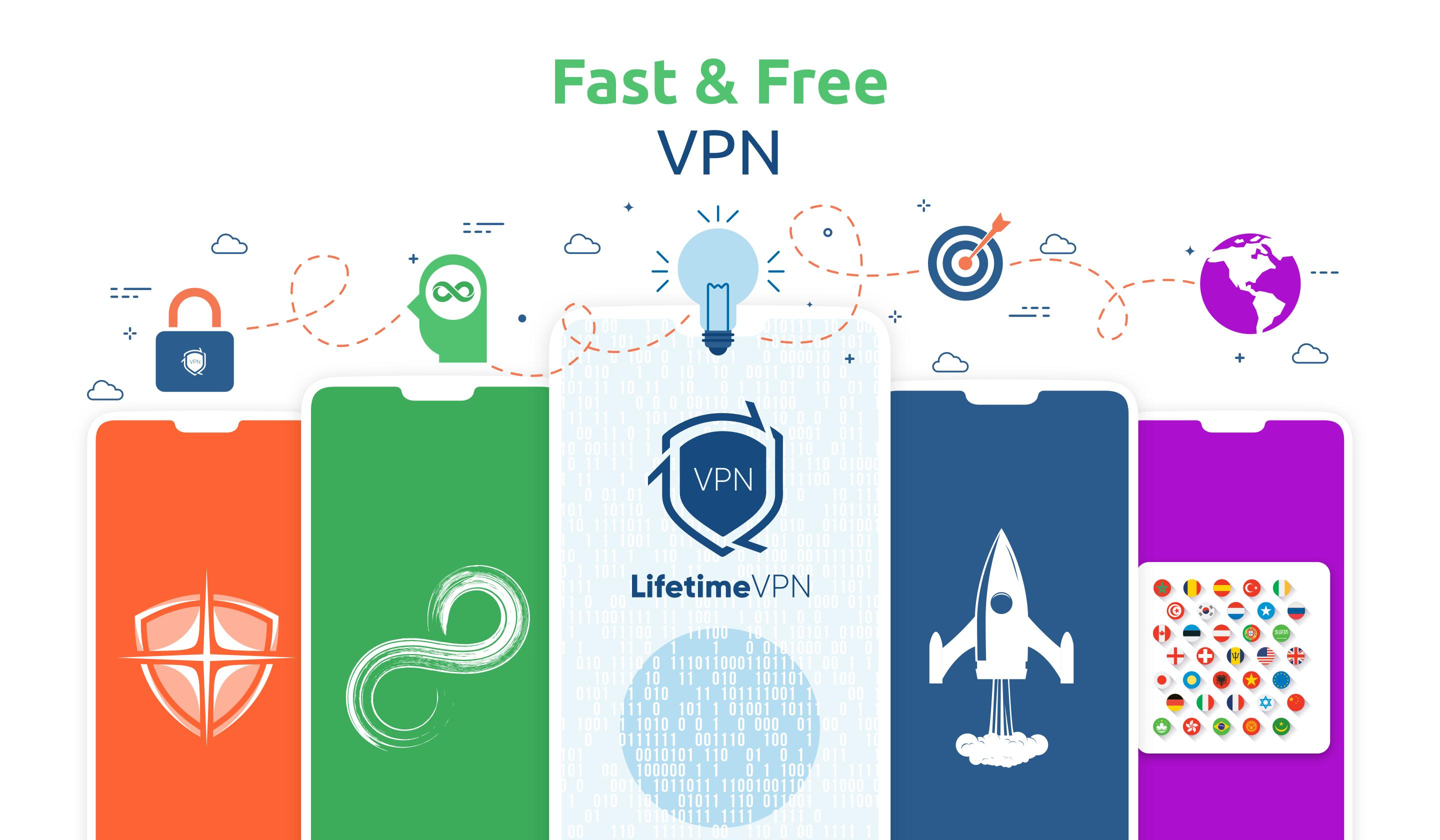Free Vpn Fast Secure And Best Vpn Unlimited Usa For Android Apk Download