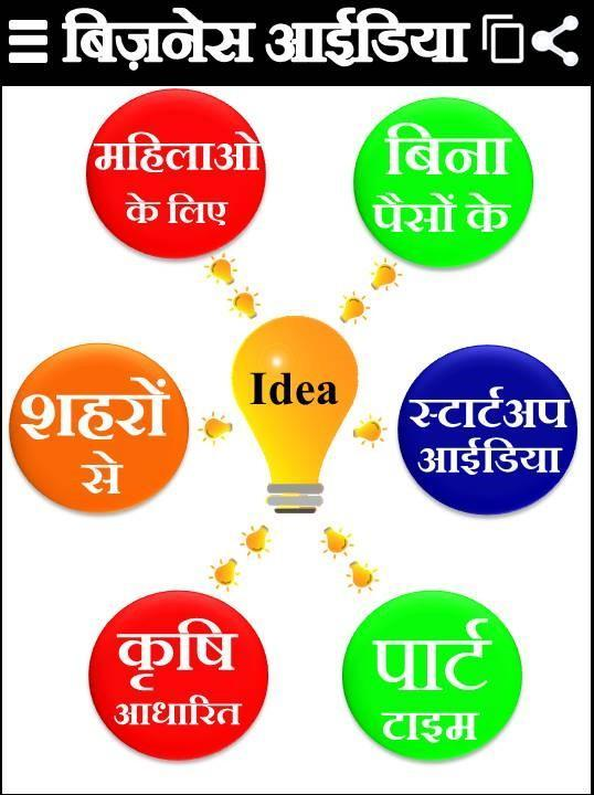 Business Ideas - बिजनेस आइडिया 2020 poster