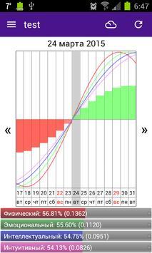 Калькулятор биоритмов постер