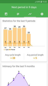 1 Schermata Period Tracker