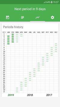 2 Schermata Period Tracker