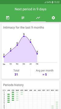 3 Schermata Period Tracker